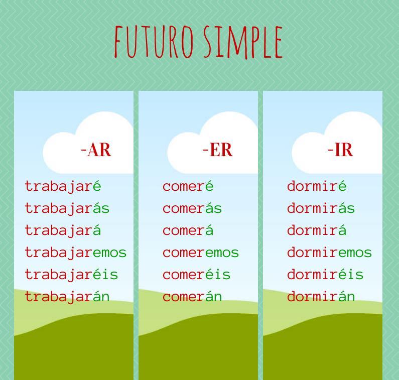 грамматика испанского языка