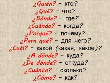 Вопросительные местоимения в испанском