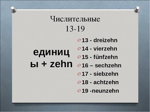 порядковые числительные в немецком языке